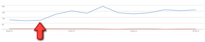 casperfrederiksen eksponeringer i google